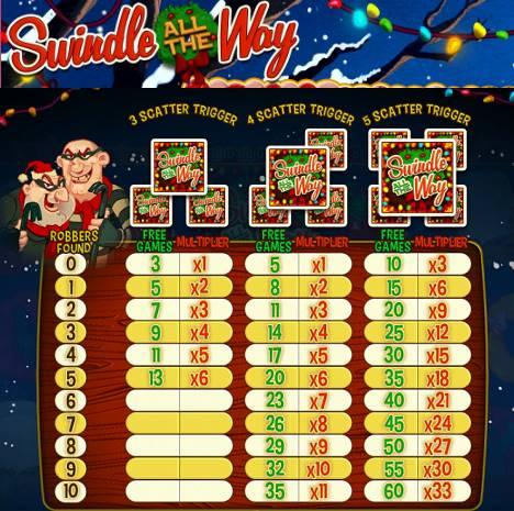 Бесплатные интернет казино в которых игры на чипы комбинаций в игровые автоматы
